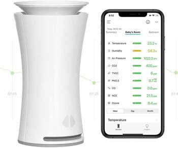 10. UHOO Indoor Air Quality Sensor – 9 in 1 Smart Air Monitor